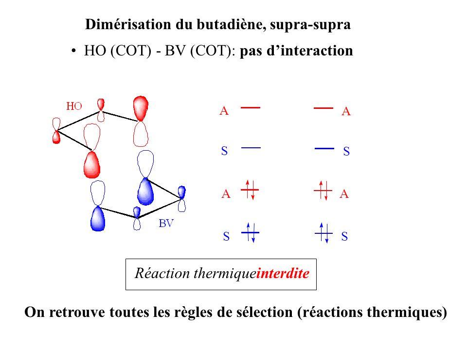 Dimérisation du butadiène, supra-supra