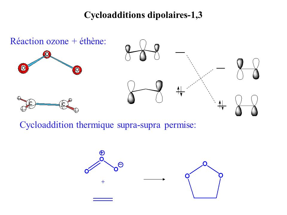 Cycloadditions dipolaires-1,3