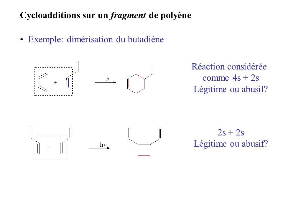 Cycloadditions sur un fragment de polyène