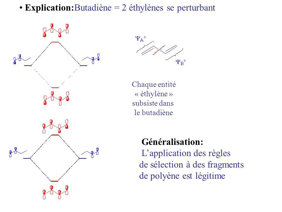 Explication:Butadiène = 2 éthylènes se perturbant