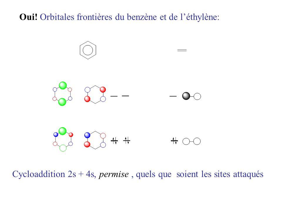 Oui! Orbitales frontières du benzène et de l'éthylène: