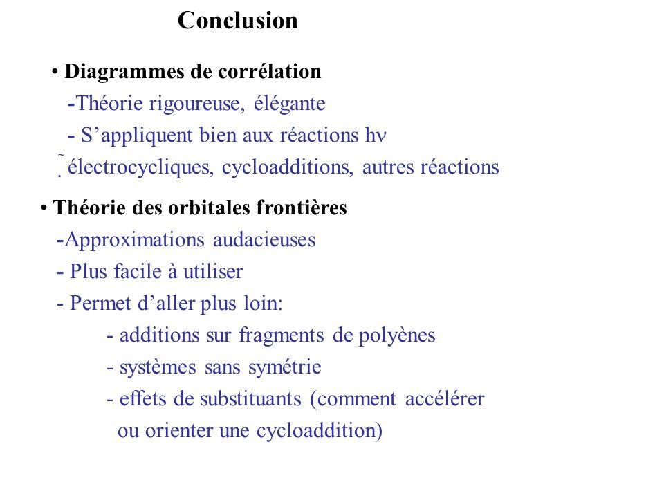 Conclusion Diagrammes de corrélation -Théorie rigoureuse, élégante