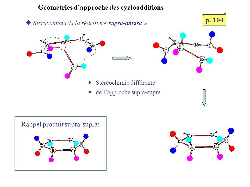 Géométries d'approche des cycloadditions