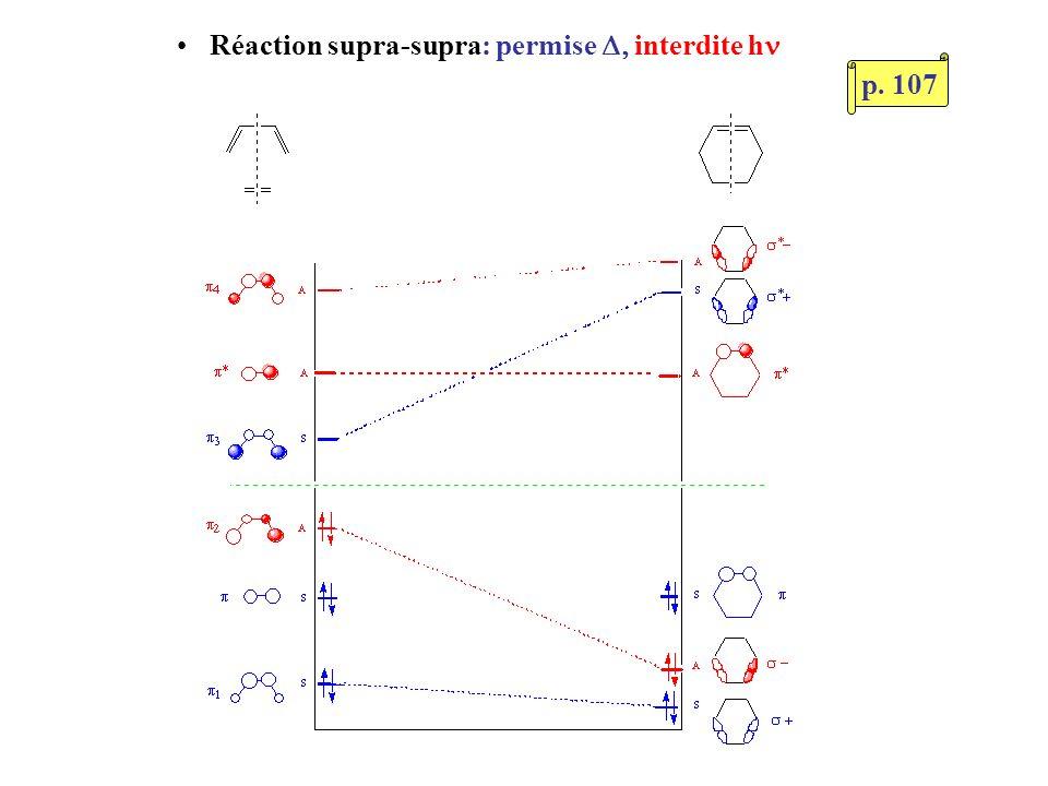 Réaction supra-supra: permise D interdite h