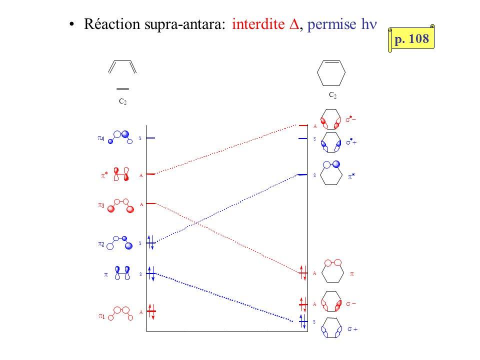 Réaction supra-antara: interdite Dpermise h