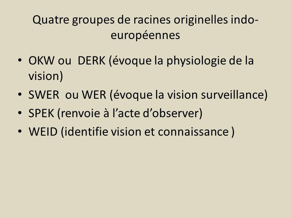 Quatre groupes de racines originelles indo-européennes