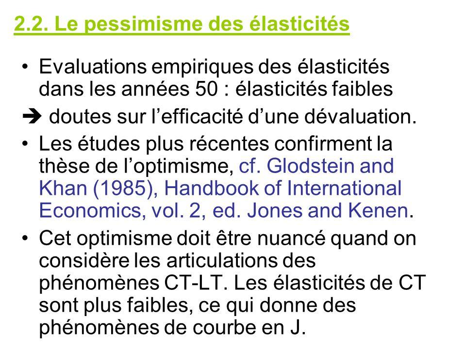 2.2. Le pessimisme des élasticités