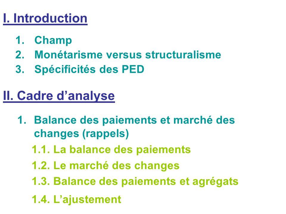 I. Introduction II. Cadre d'analyse 1.4. L'ajustement Champ