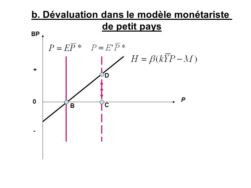 b. Dévaluation dans le modèle monétariste