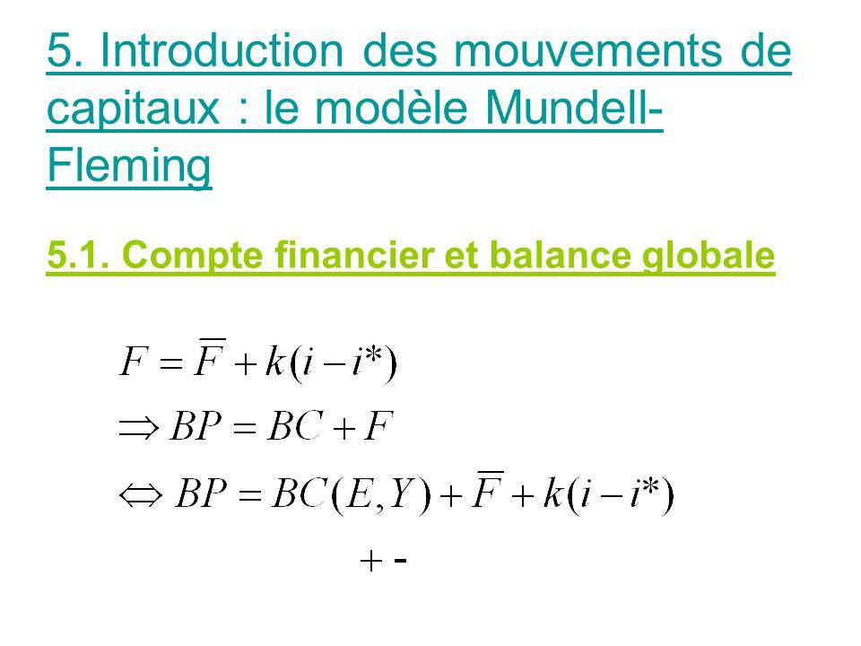 5. Introduction des mouvements de capitaux : le modèle Mundell-Fleming