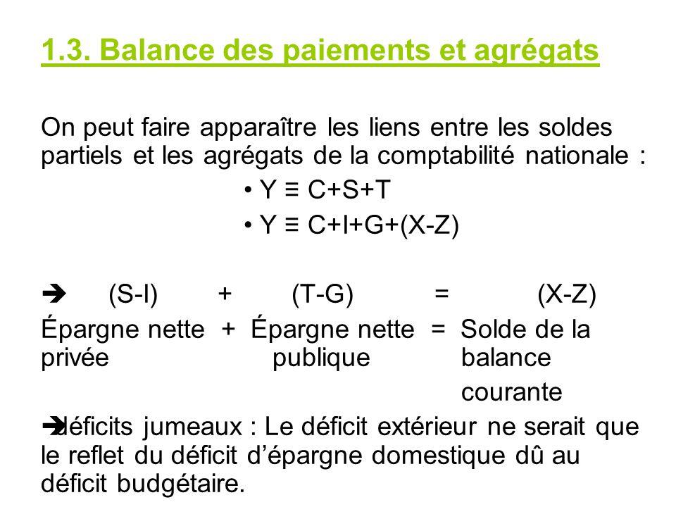 1.3. Balance des paiements et agrégats