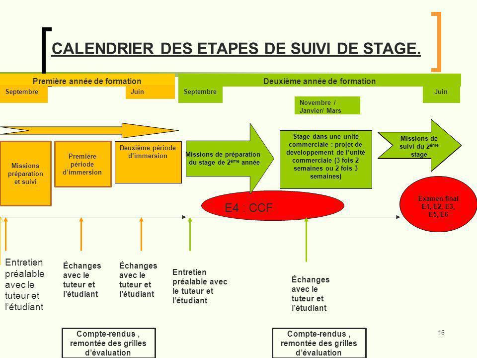 CALENDRIER DES ETAPES DE SUIVI DE STAGE.
