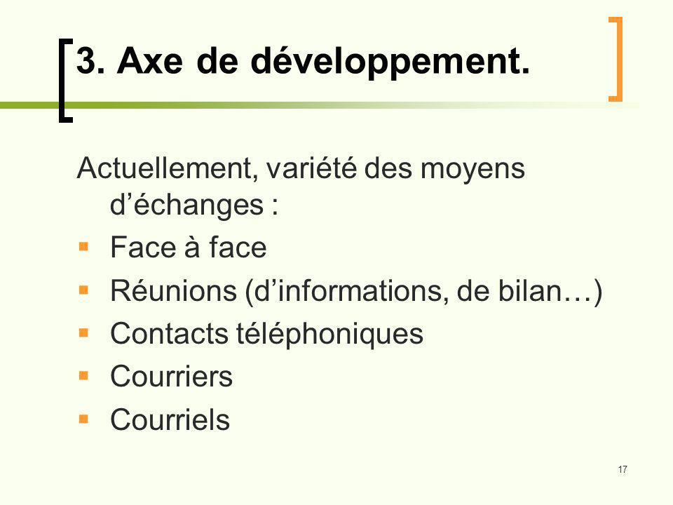 3. Axe de développement. Actuellement, variété des moyens d'échanges :