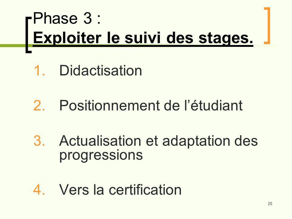 Phase 3 : Exploiter le suivi des stages.