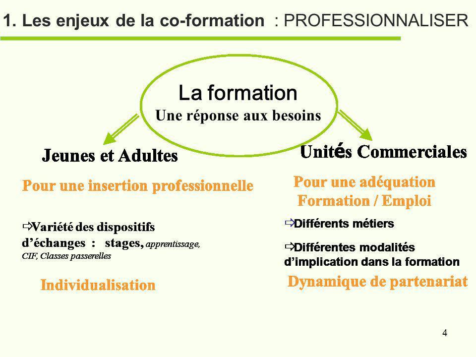 La formation Unités Commerciales Unités Commerciales