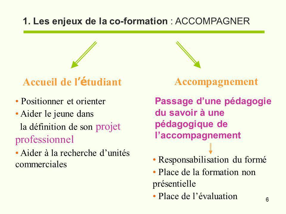 1. Les enjeux de la co-formation : ACCOMPAGNER
