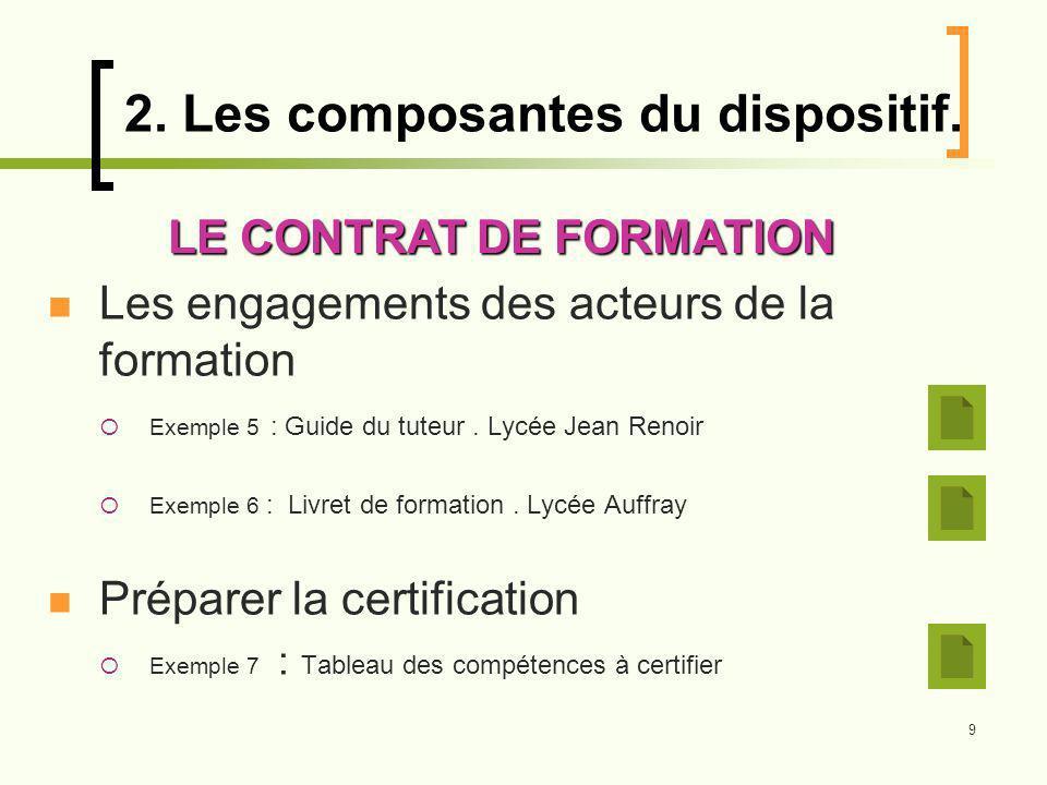 2. Les composantes du dispositif.