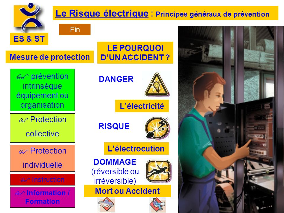 LE POURQUOI D'UN ACCIDENT