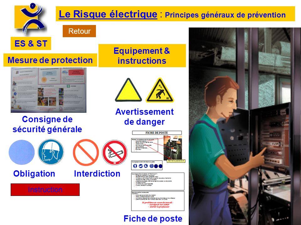 Equipement & instructions Consigne de sécurité générale