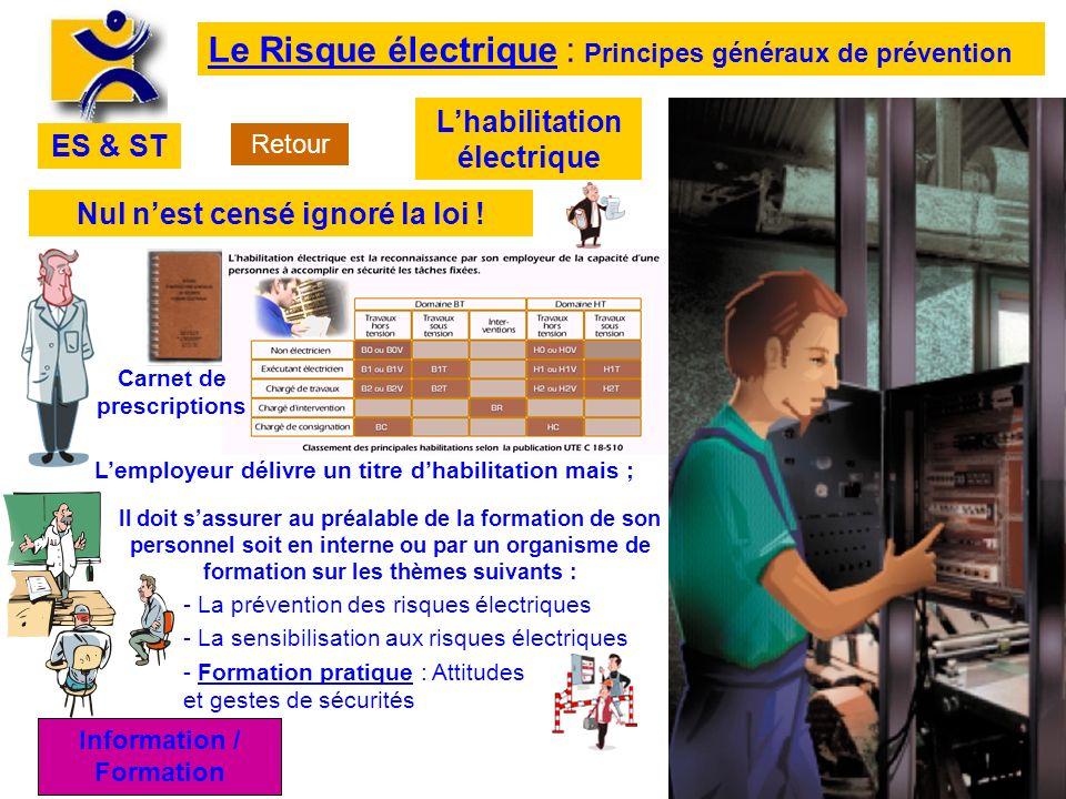 Le Risque électrique : Principes généraux de prévention