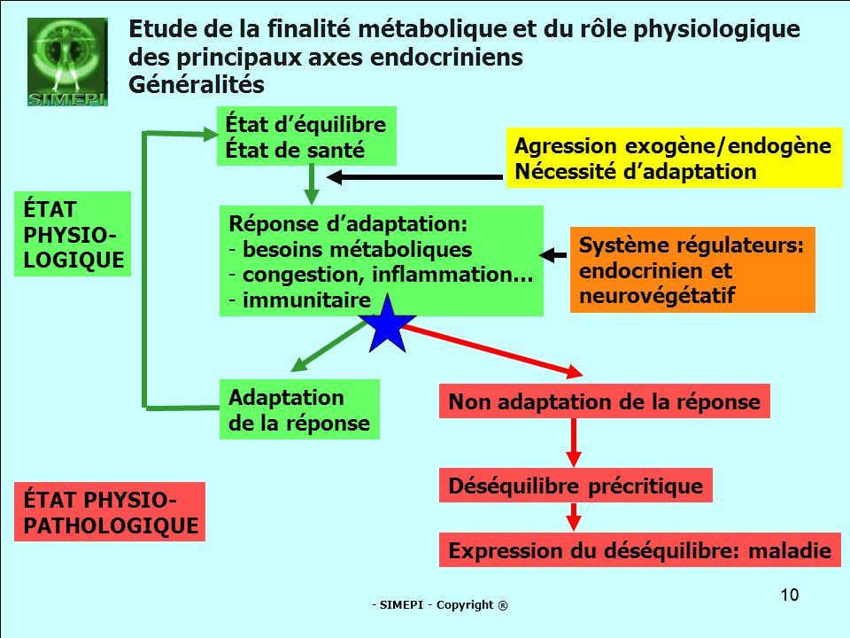 Etude de la finalité métabolique et du rôle physiologique des principaux axes endocriniens Généralités