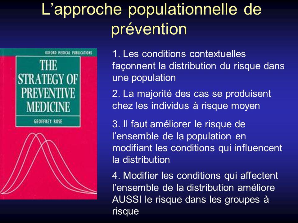 L'approche populationnelle de prévention