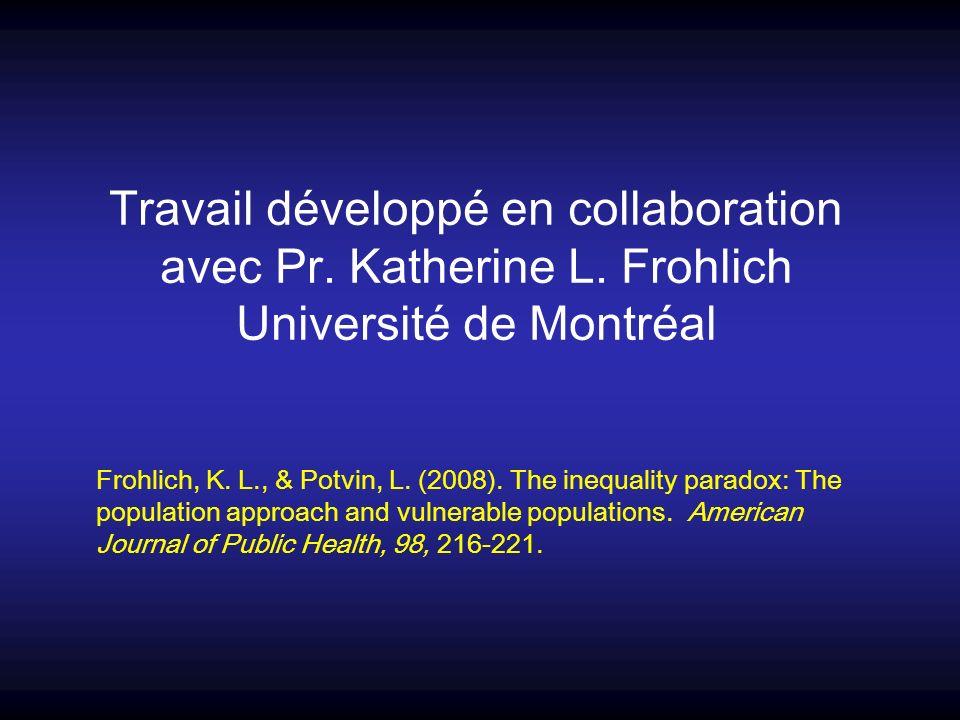 Travail développé en collaboration avec Pr. Katherine L