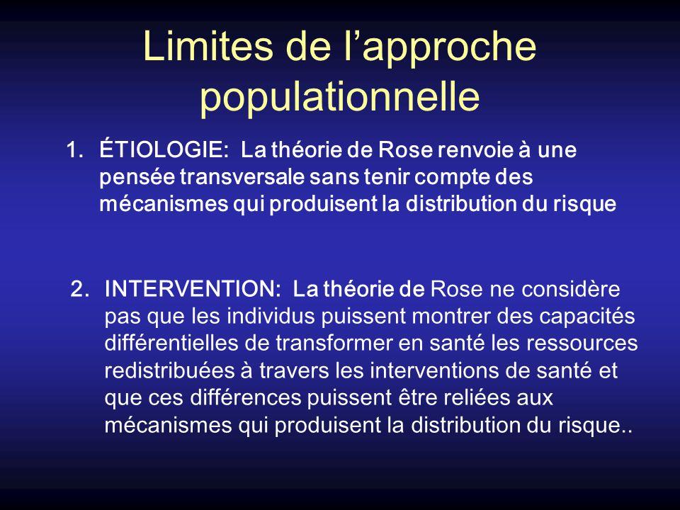 Limites de l'approche populationnelle