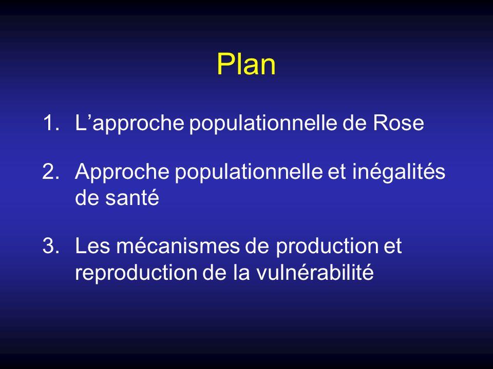 Plan L'approche populationnelle de Rose