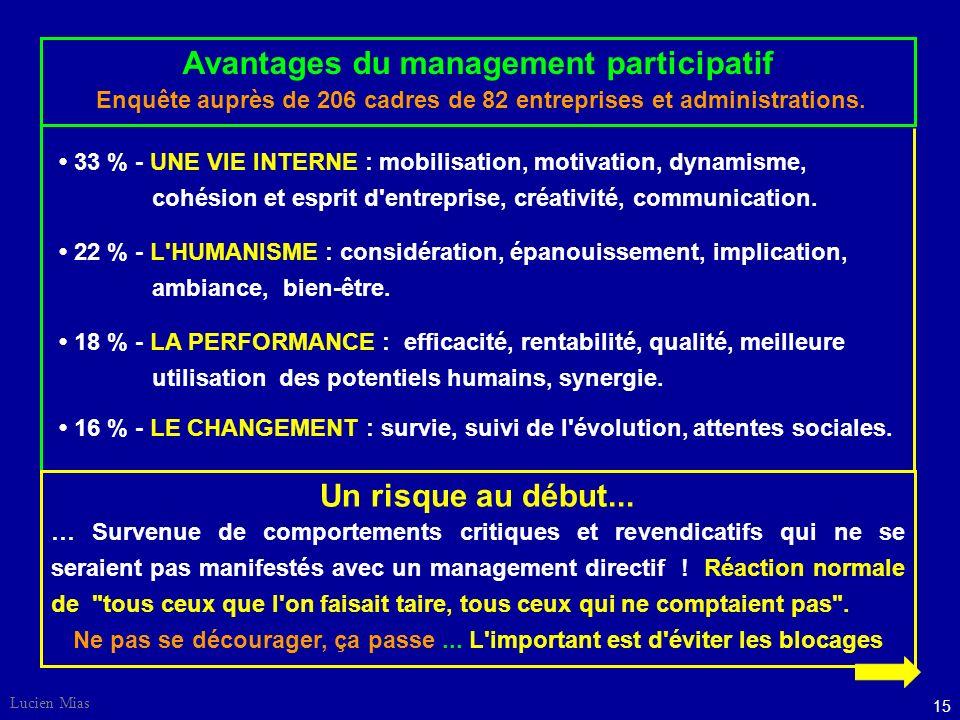 Avantages du management participatif Un risque au début...