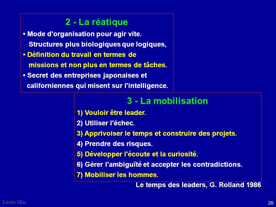 2 - La réatique 3 - La mobilisation