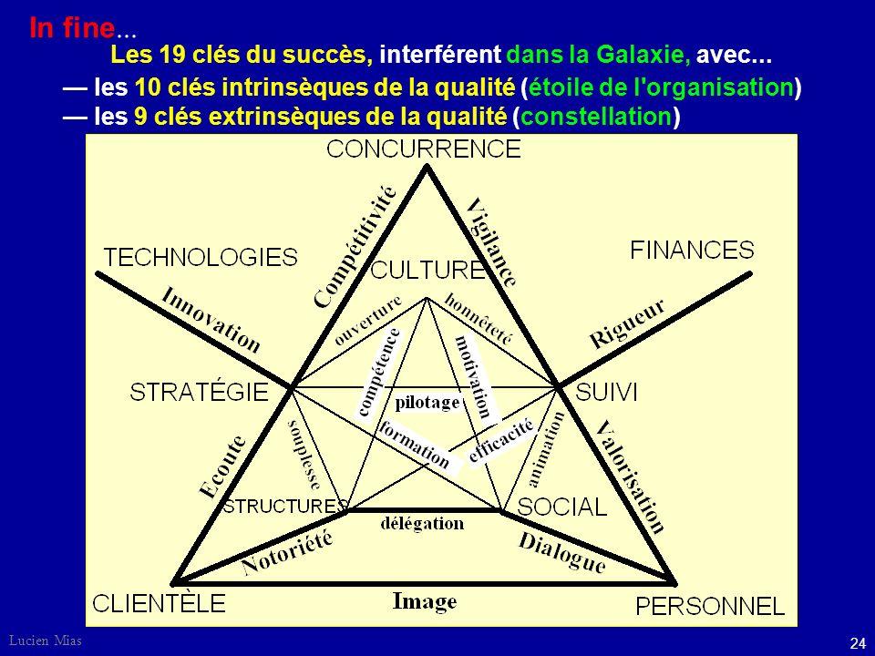 Les 19 clés du succès, interférent dans la Galaxie, avec...
