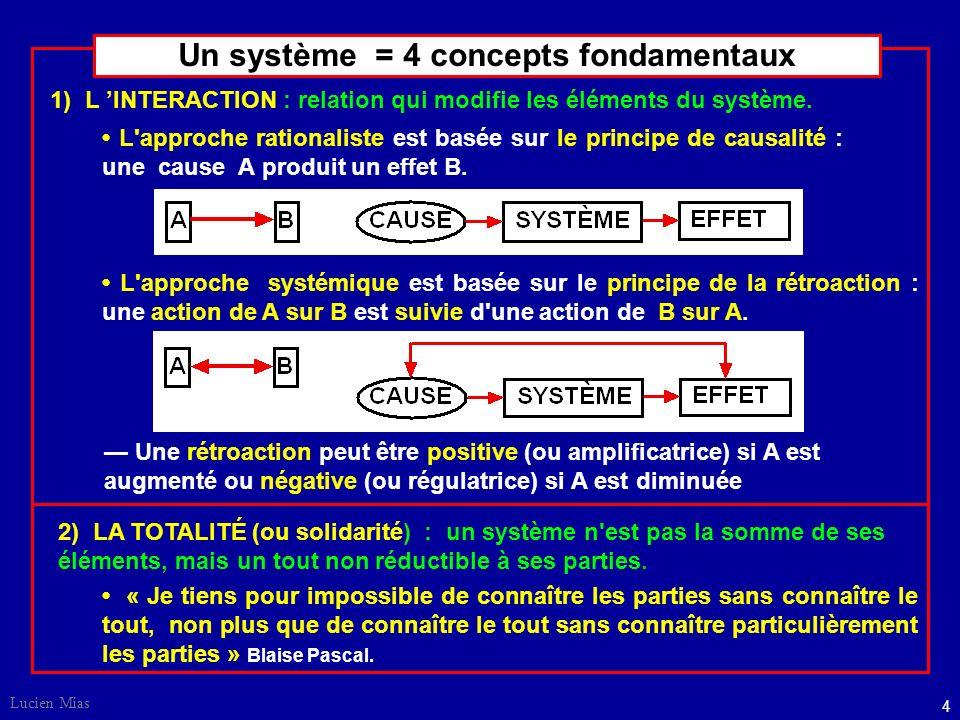 Un système = 4 concepts fondamentaux