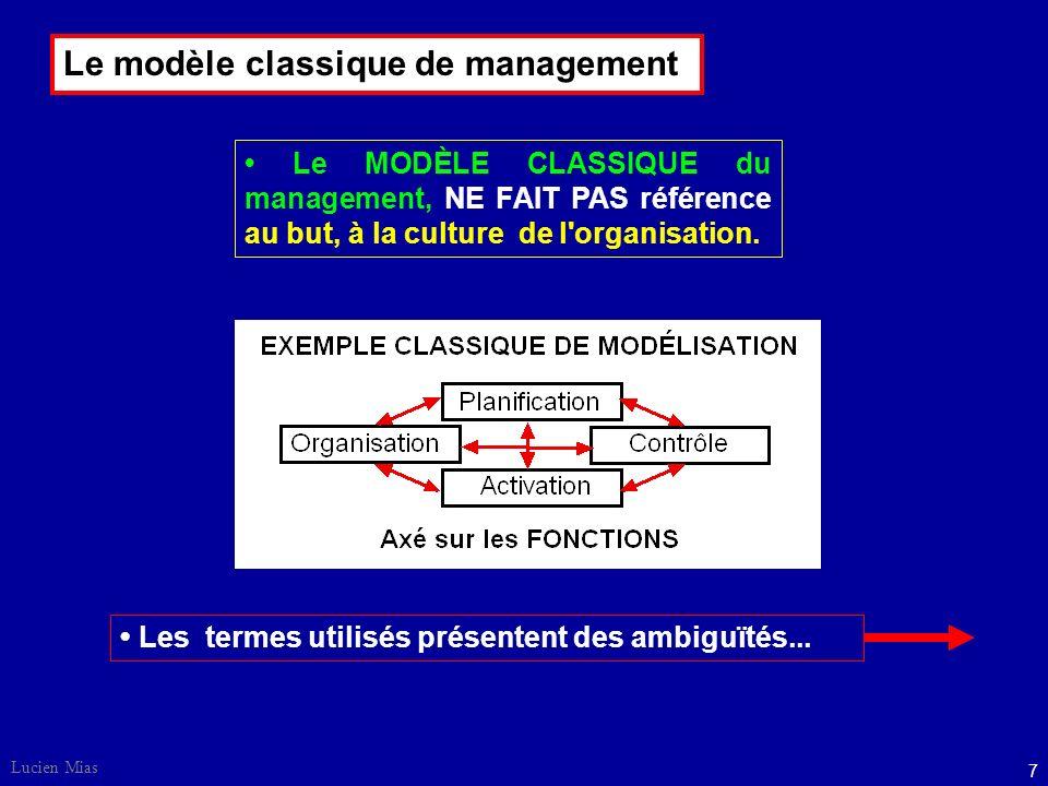 Le modèle classique de management