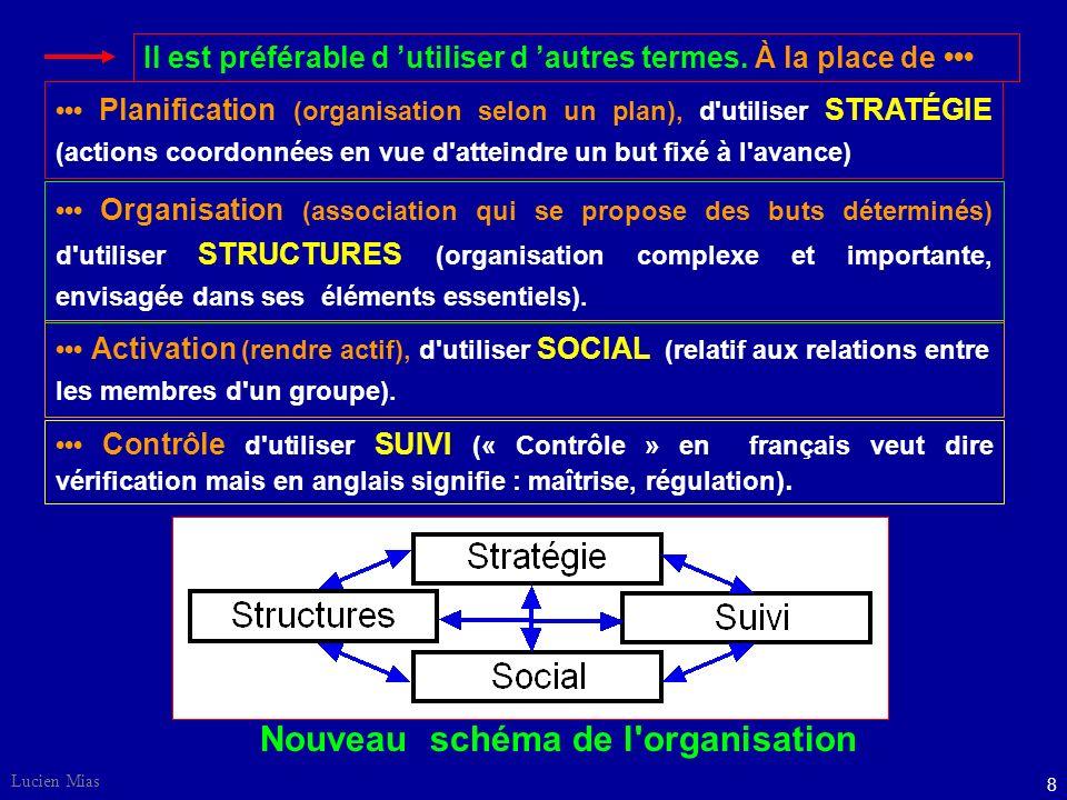 Nouveau schéma de l organisation