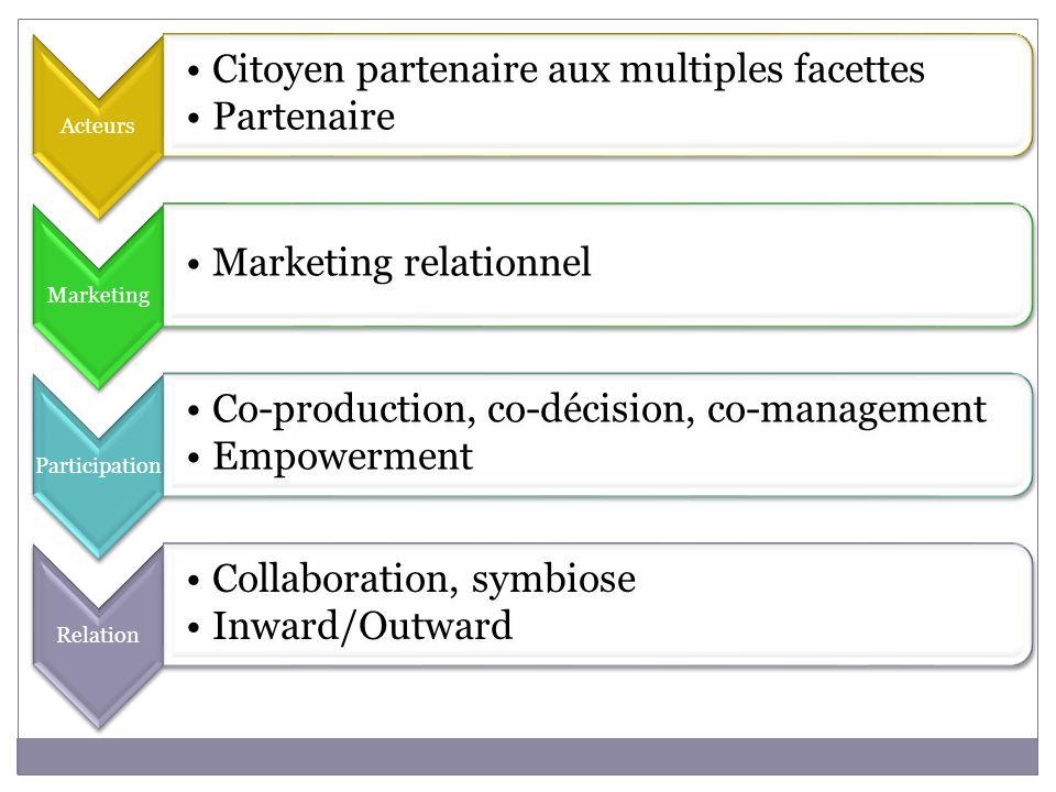 Acteurs Citoyen partenaire aux multiples facettes. Partenaire. Marketing. Marketing relationnel.