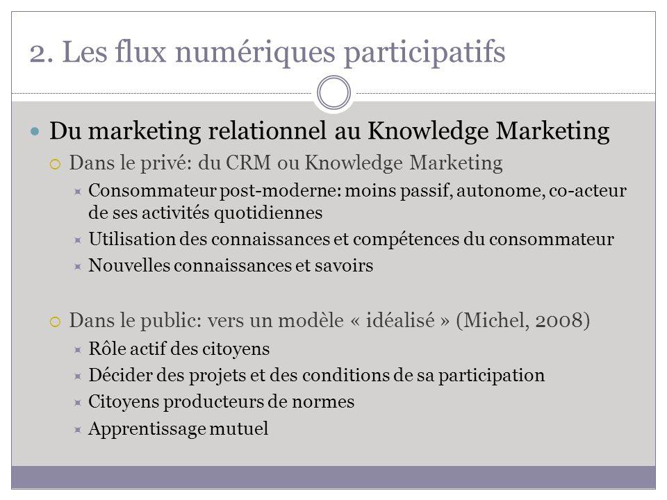 2. Les flux numériques participatifs