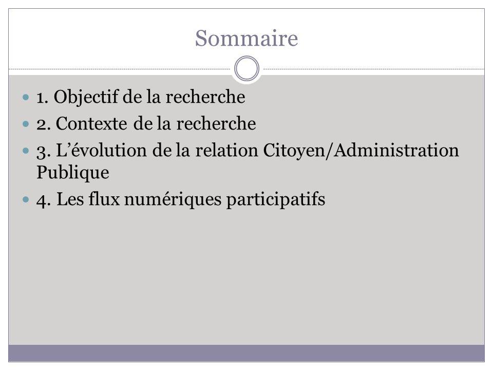 Sommaire 1. Objectif de la recherche 2. Contexte de la recherche