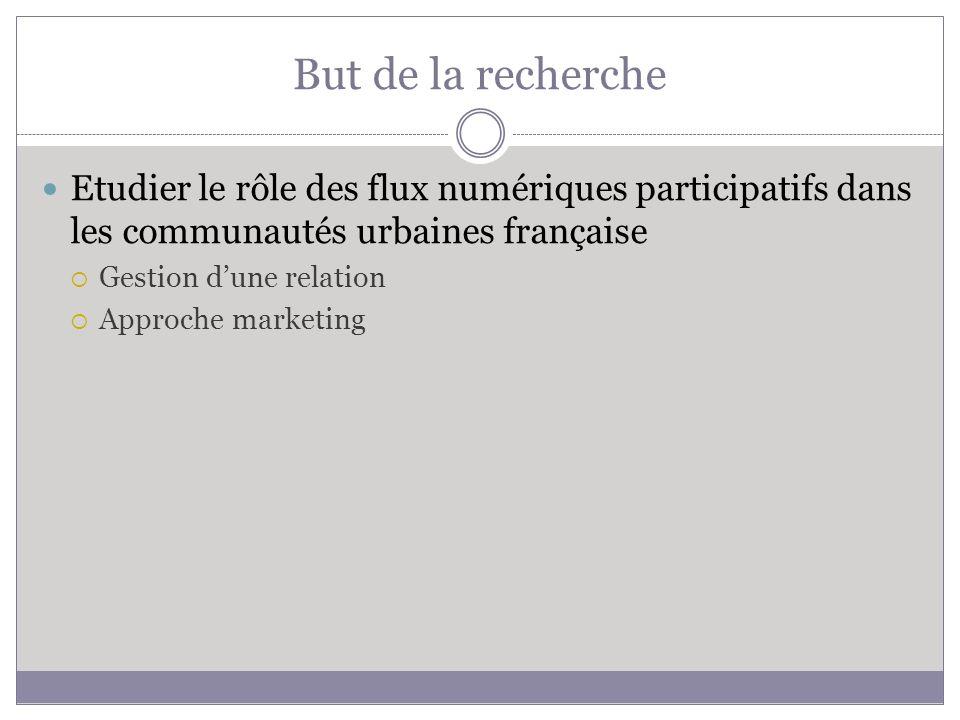 But de la recherche Etudier le rôle des flux numériques participatifs dans les communautés urbaines française.