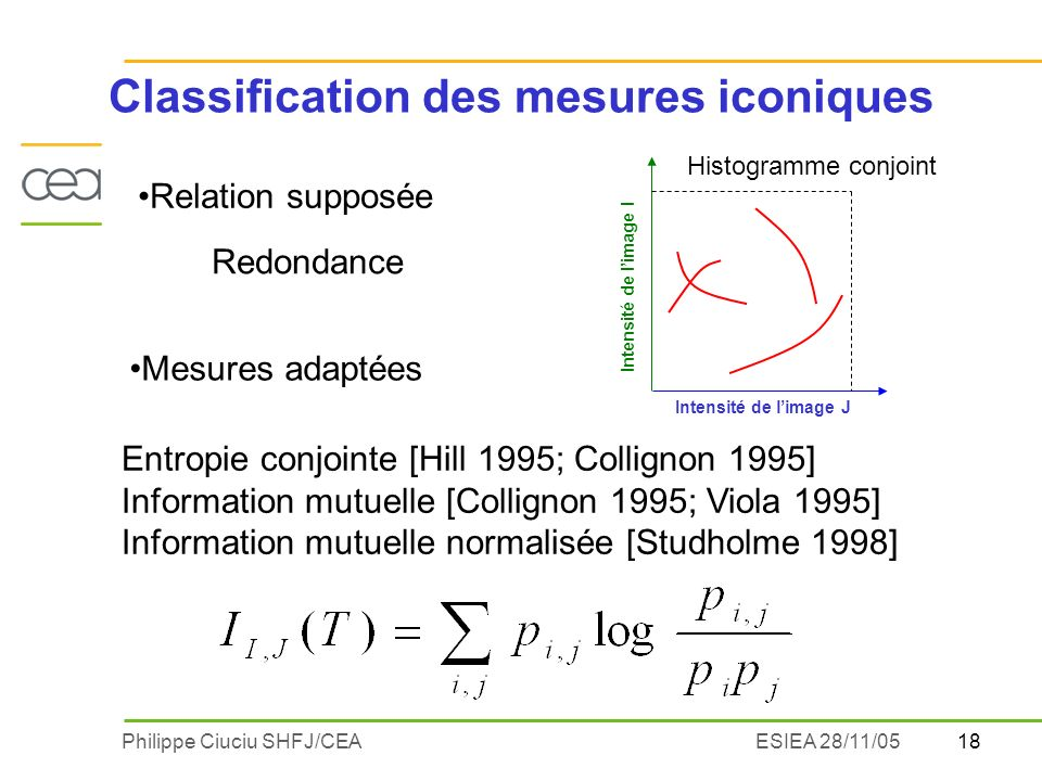 Classification des mesures iconiques
