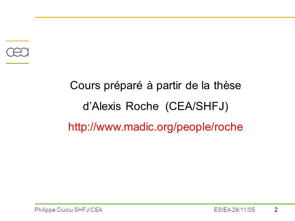 Cours préparé à partir de la thèse d'Alexis Roche (CEA/SHFJ)