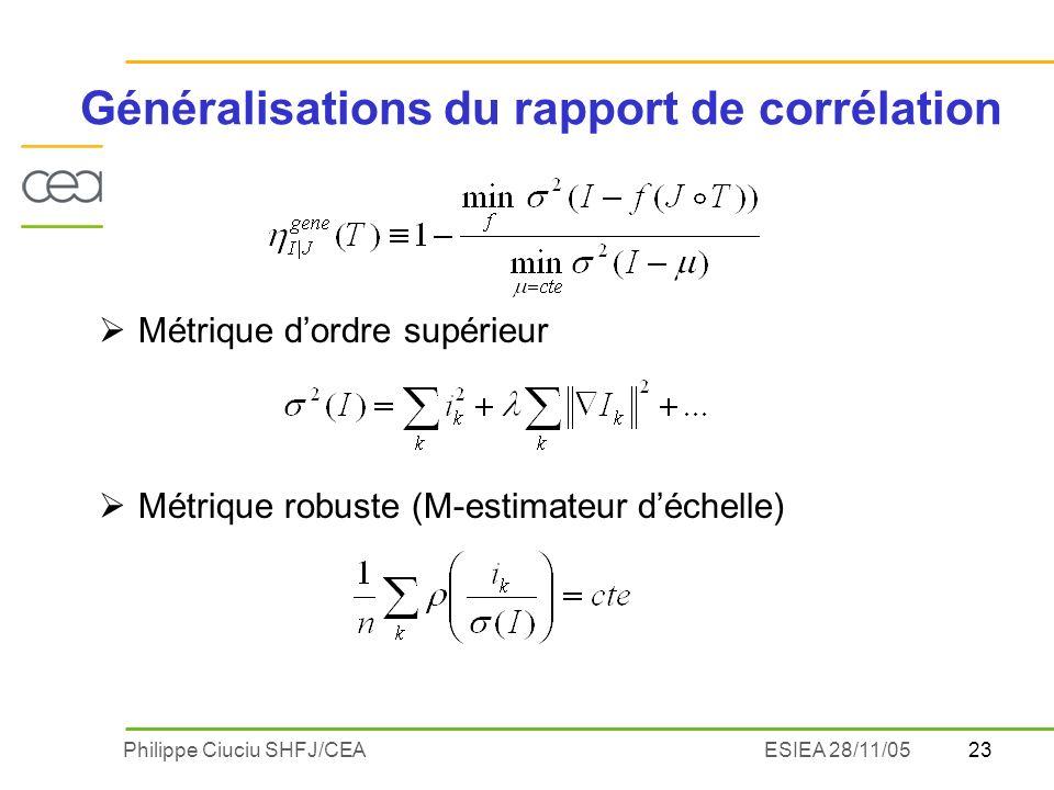 Généralisations du rapport de corrélation