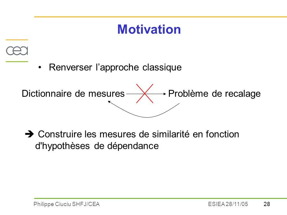 Dictionnaire de mesures