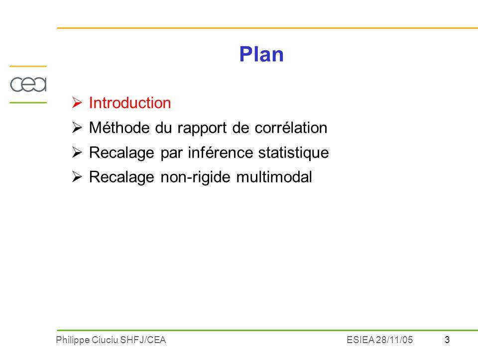 Plan Introduction Méthode du rapport de corrélation