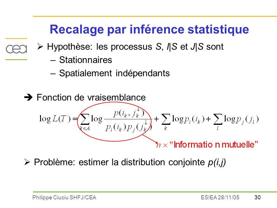 Recalage par inférence statistique