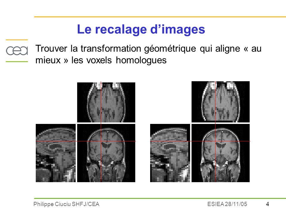 Le recalage d'images Trouver la transformation géométrique qui aligne « au mieux » les voxels homologues.
