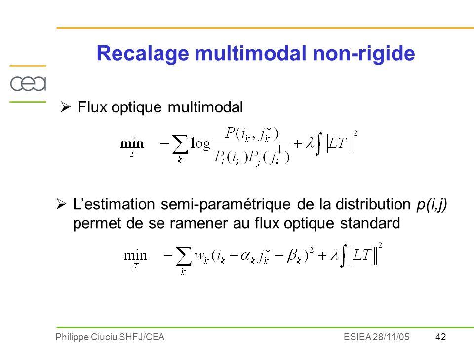 Recalage multimodal non-rigide