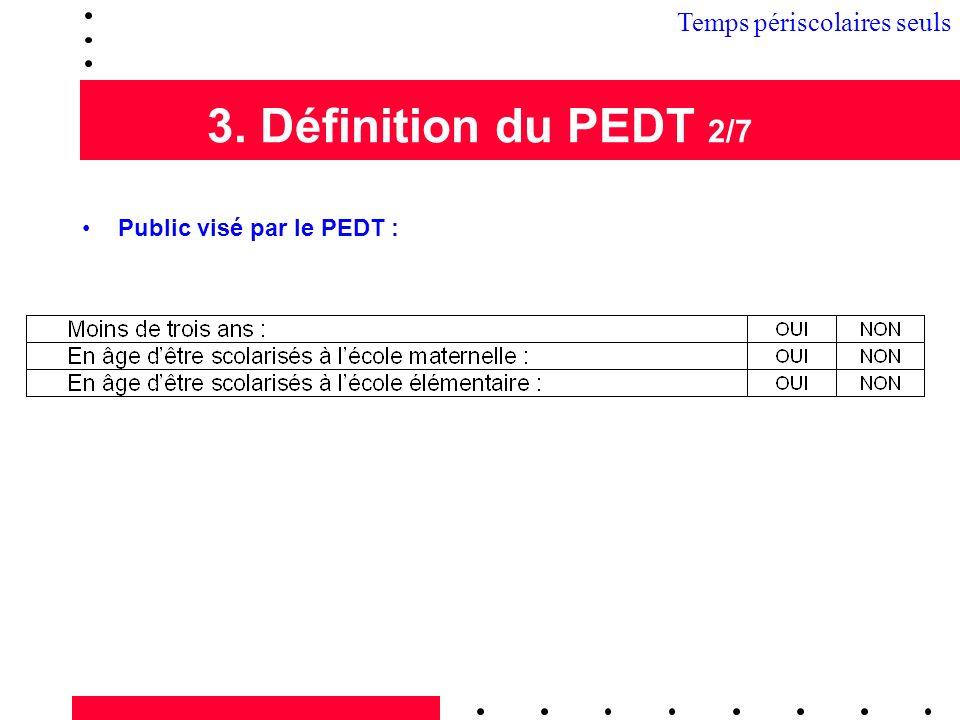 3. Définition du PEDT 2/7 3.1 Temps périscolaires seuls