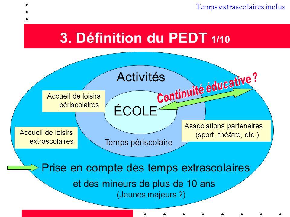 3. Définition du PEDT 1/10 3.2 Activités ÉCOLE
