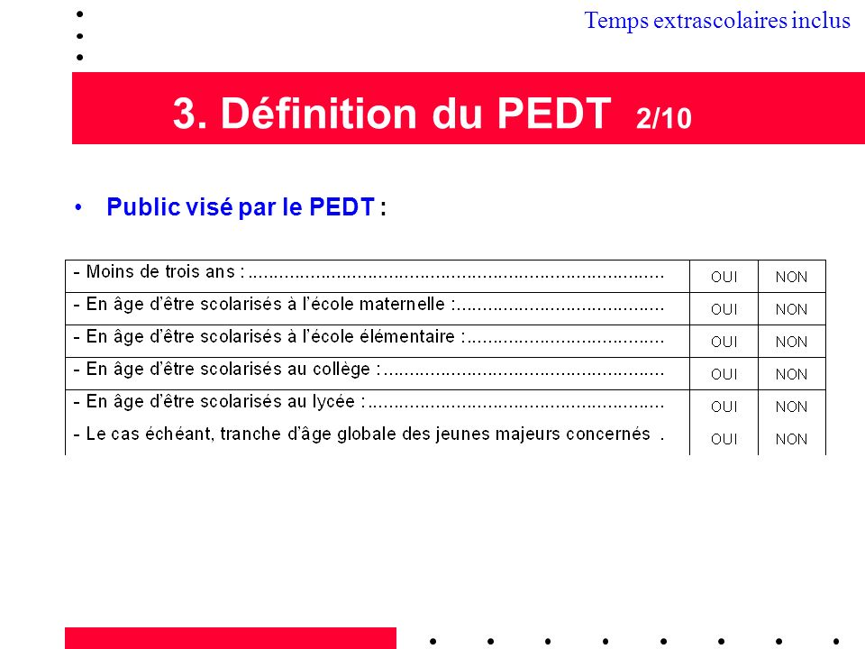 3. Définition du PEDT 2/10 3.2 Temps extrascolaires inclus